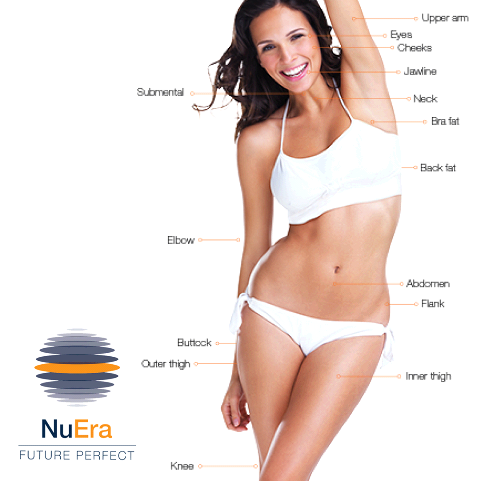 Lincoln Aesthetics NuEra Skin Smoothing
